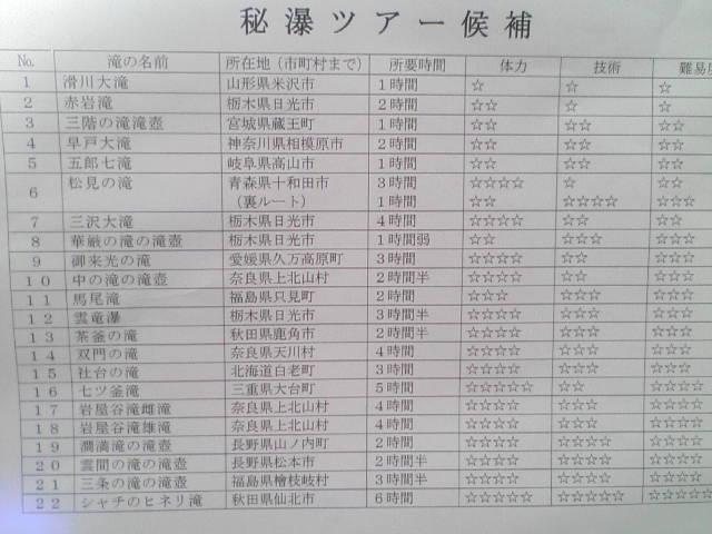 滝めぐりトークライブ4
